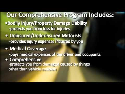 Tennessee Auto Insurance
