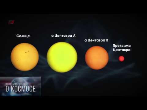 Ближайшая звезда к Солнечной системе