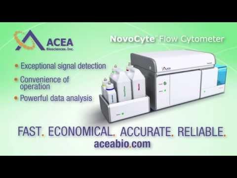 ACEA NovoCyte Video