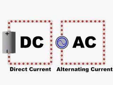 direct-current-examples