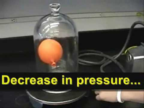 Boyle S Law Science Lab Youtube
