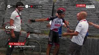 Aru crash - Stage 17 - La Vuelta 2018