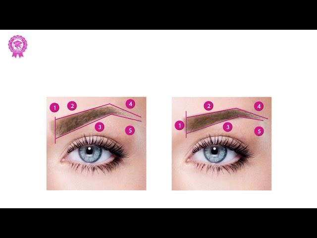 Ontharen van de wenkbrauw met wax - Depileve Eyebrown Film Waxing