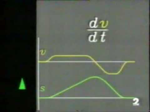 Física - Video 18 - Aplicaciones del cálculo diferencial.
