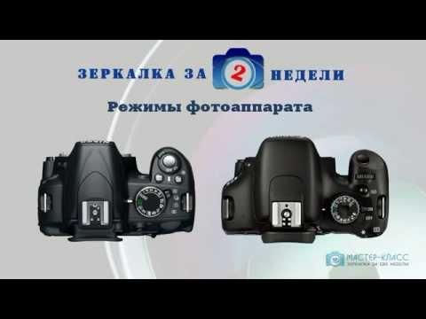 Урок №1  Основы фотографии