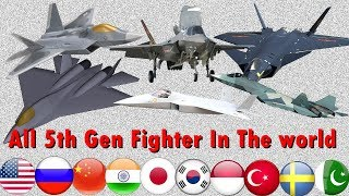 List Of All Fifth Generation Fighter In The World | दुनिया में सभी 5th Generation fighter Jet की सूच