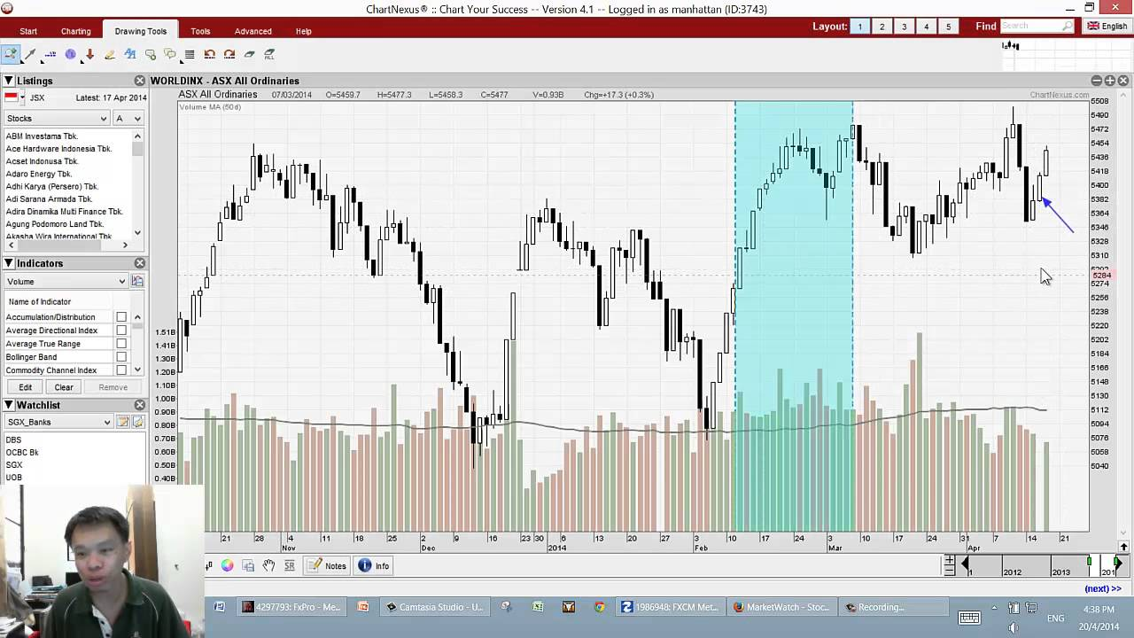 Commodity option trading broker