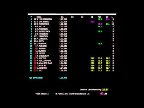 FORMULA 1 GRAN PREMIO DE ESPAÑA 2013 1012 May 2013) – Qualifying Live Timing