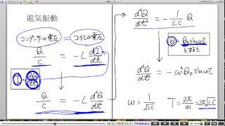 高校物理解説講義:「電気振動」講義6