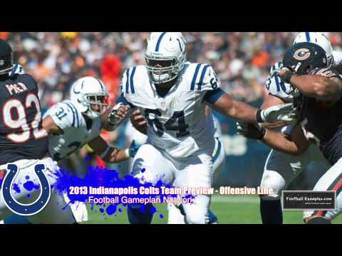 Football Gameplan's 2013 NFL Team Preview - Indianapolis Colts