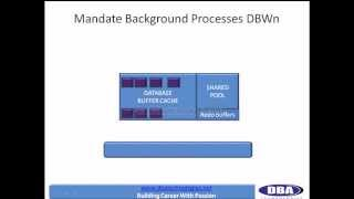 Oracle dba online training -  architecture (3) -  SGA by Prasad Mynumpati
