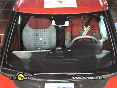 Euro NCAP | Fiat 500L | 2012 | Краш-тест