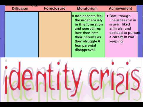 identity formation Although identity formation is the major task of adolescence, erikson's developmental theory implies that the origins of identity lie in critical childhood experiences (earlier stages) and that the re-organization of identity will take place during later stages of psychosocial development and throughout the lifespan.
