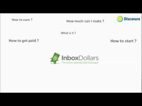 InboxDollars Review By Discavura
