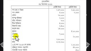 Accounting : বিশদ হিসাব বিবরণী প্রস্তুত উদাহারন -১