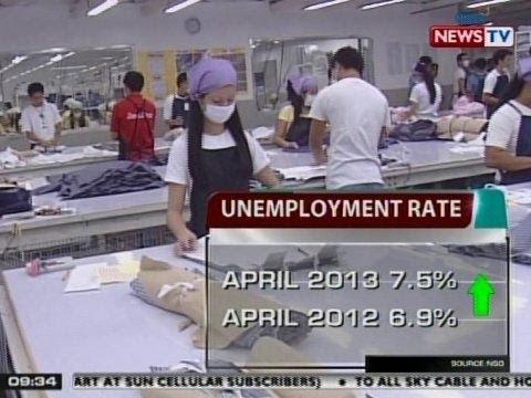 SONA: Unemployment rate sa Pilipinas, pumalo sa pinakamataas na lebel sa nakalipas na 3 taon