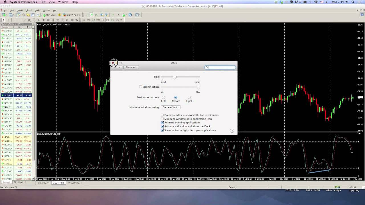 Trading with urbanforex