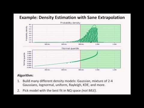Image from Driving Moore's Law with Python-Powered Machine Learning: An Insider's Perspective
