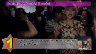 download lagu Billboard Hot 100 - No.1 Hits Songs Of 2012 gratis