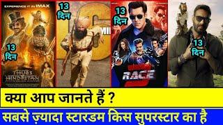 Box Office Collection Report of Akshay Kumar,Salman Khan, Shahrukh Khan,Aamir Khan,Ajay Devgn,