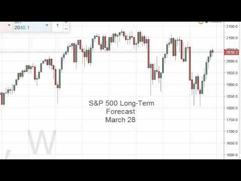 S&P 500 Index forecast for the week of March 28 2016, Technical Analysis