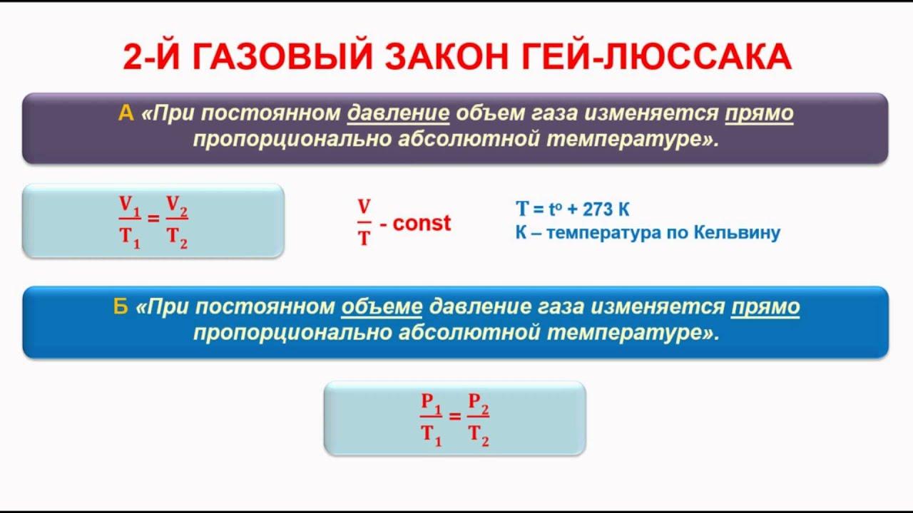 Задачи закон гей люссака. 161. Химия. Тема 17. Основные законы химии. Ч