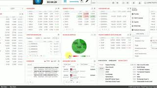 Ziraat Yatırım Zpro uygulamasının Sunumu