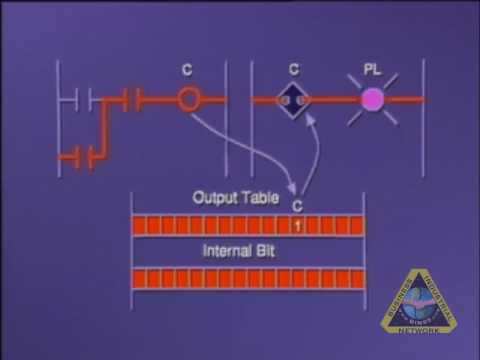 PLC Training - PLC Programming Ladder Logic tutorial