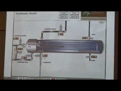 Hands-On Industry Training - Feedwater Heater