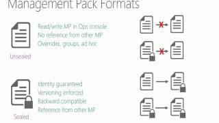 Management Pack Development,  Introduction to Management Packs, Module 1