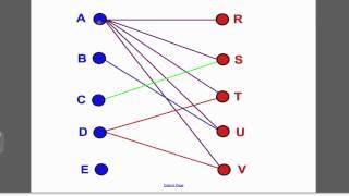 Maximum bipartite matching network flow