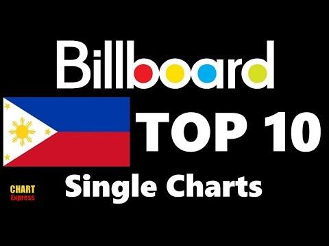 Billboard Top 10 Philippine Single Charts | November 06, 2017 | ChartExpress