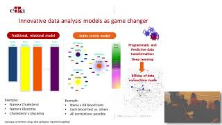 """prof. Luca Pani - """"The evolution of medicine into information science"""""""