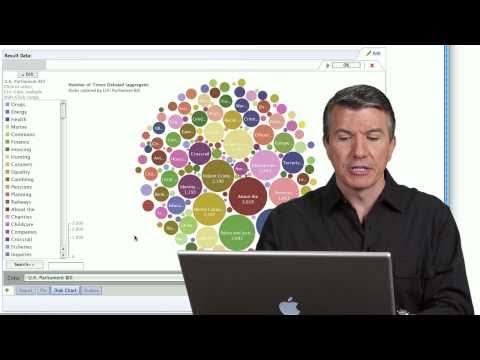 Full version -- Analyzing Twitter data with IBM BigSheets