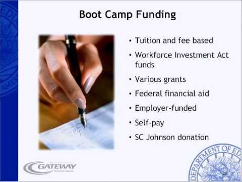 OVAE Community College Webinar - May 14, 2013