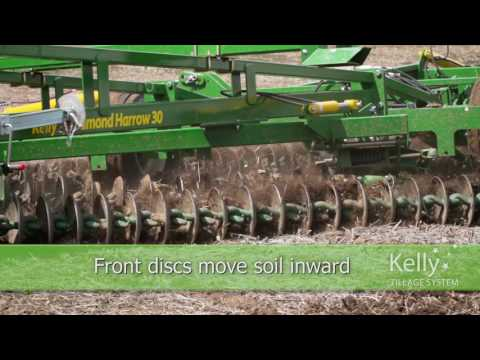 30ft Kelly Tillage System