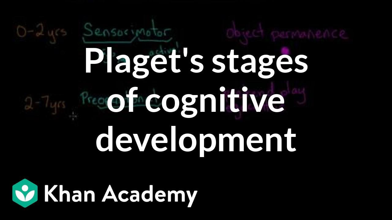 piaget u0026 39 s stages of cognitive development