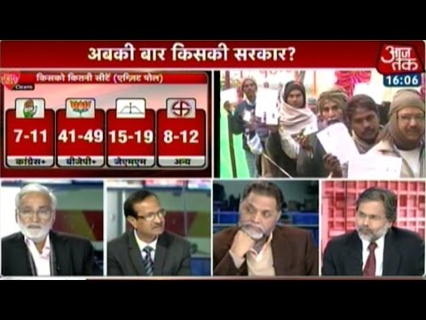 Jharkhand exit polls: BJP ahead by large margin