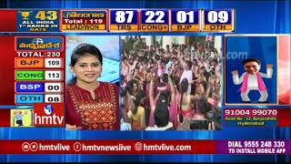 Debate on KCR Speech on TRS Victory | Telangana Election Results 2018 | hmtv