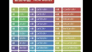 Cách đếm tuổi và Khám phá về Lễ Thành Nhân ở Nhật