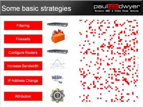 DDoS Mitigation Strategies by Paul C Dwyer Security GRC & Cyber Crime Advisor