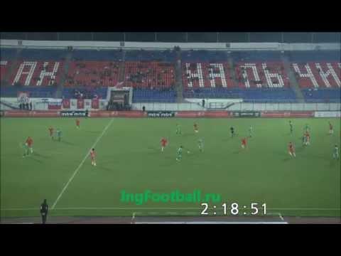 Видеообзор матча Спартак (Нальчик) 4:0 Ангушт