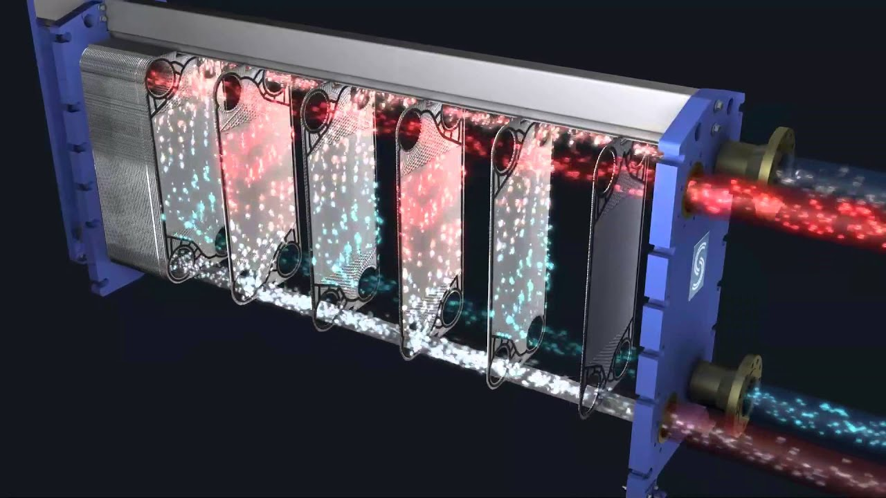 Sondex Plate Heat Exchanger Working Principle Youtube