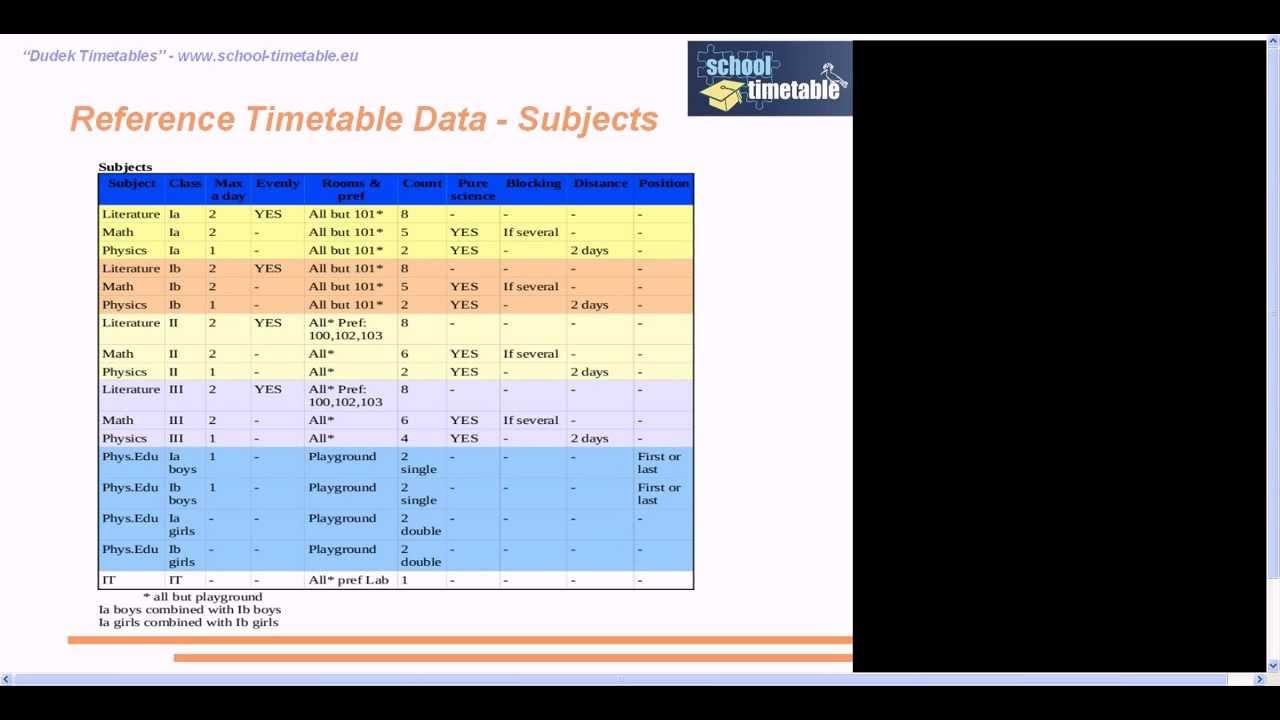 School Timetables uk School Timetable Generator