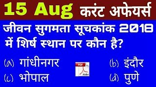 15 August 2018 Current Affairs | Daily Current Affairs | Current Affairs in Hindi