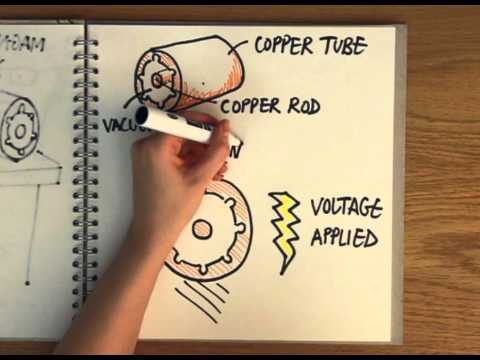 How does a microwave work? - Naked Science Scrapbook