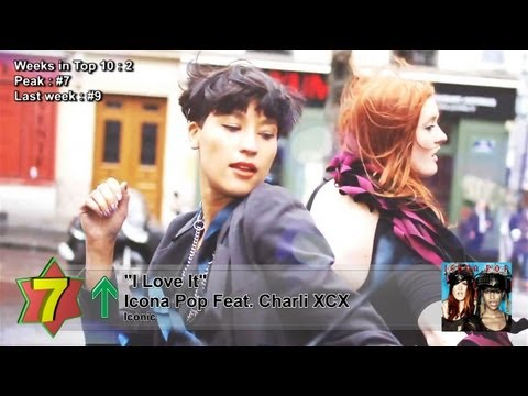 Top 10 Songs - Week Of May 18, 2013