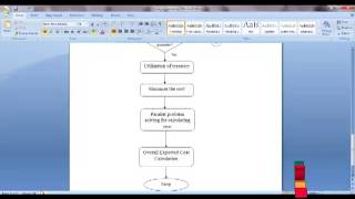 Final Year Projects | Optimization of Resource Provisioning Cost in Cloud Computing