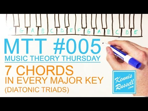7 Chords in Every Major Key (Diatonic Triads) #005 MTT (Music Theory Thursday)