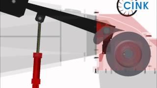cink turbina
